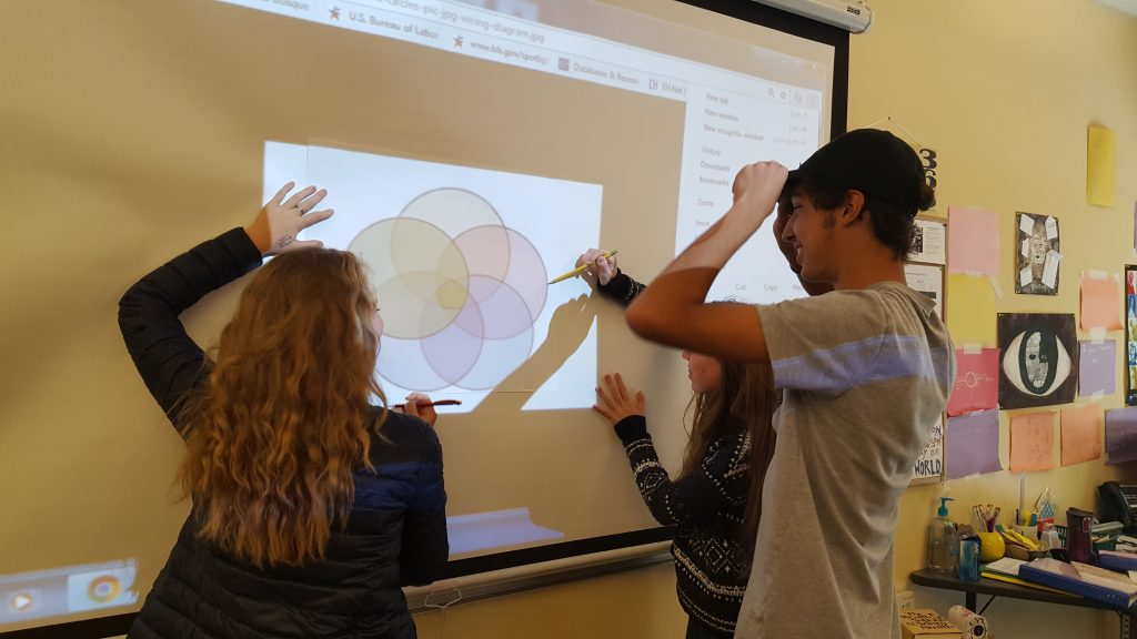 Photo of students, not in a hurry, figuring out how to make their Venn diagram.