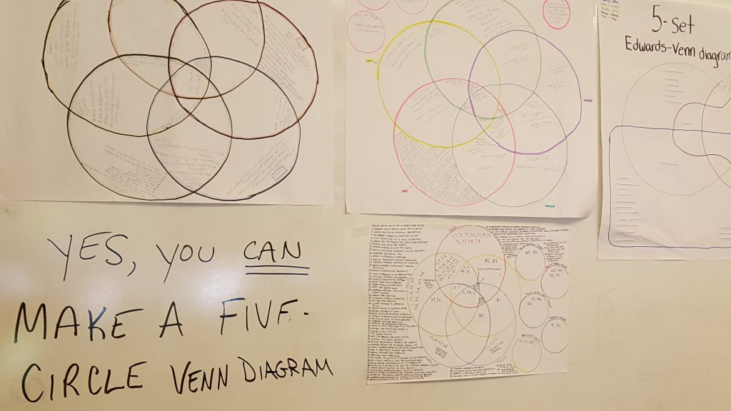 A project you can't hurry through; finished five-circle Venn diagrams.